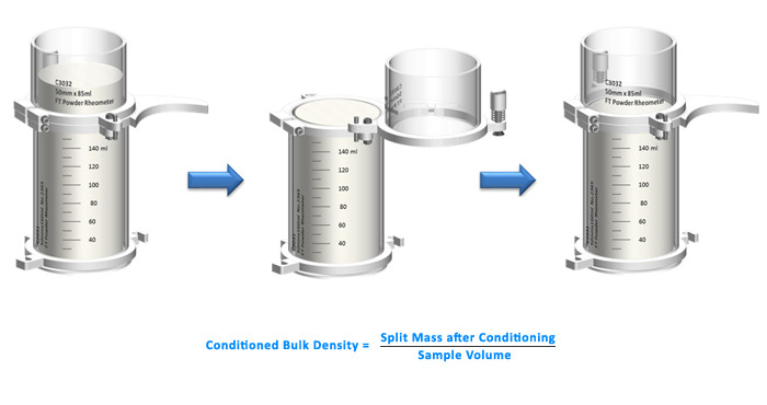 Section image bulk-powder-testing-density.jpg