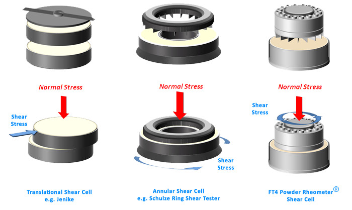 Section image comparison-of-shear-cells.jpg