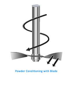 Section image dynamic-powder-testing-powder-conditioning.jpg
