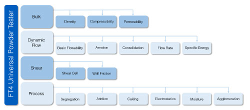 Section image ft4-methodologies.jpg