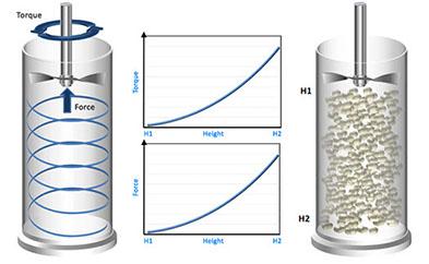 Section image ft4-powder-rheometer-dynamic-powder-characterisation.jpg
