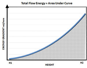 Section image ft4-powder-rheometer-powder-flow-energy.jpg
