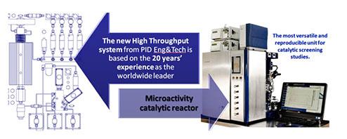 Section image high-troughput-multireactor-system.jpg