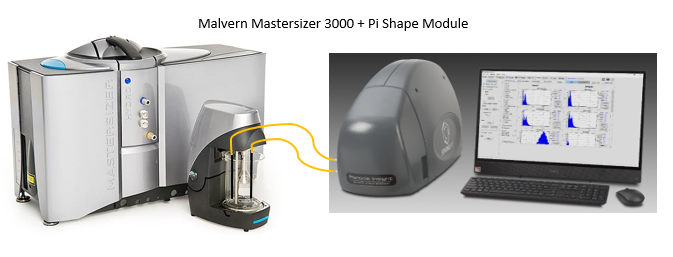 Section image malvern3000-pi-shape-module.png
