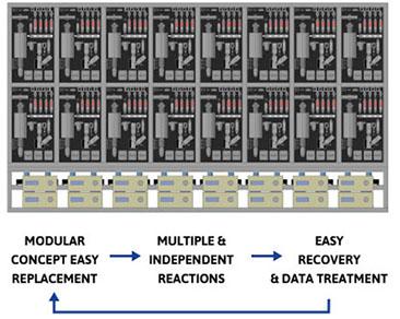 Section image modular-concept.jpg