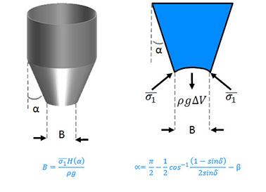 Section image powder-testing-hopper-design.jpg